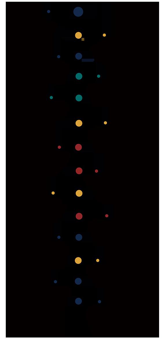 Timeline Fibercom hitos vertical